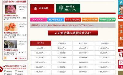 香川県東かがわ市のふるさと納税の希望額から返礼品を選べるページ